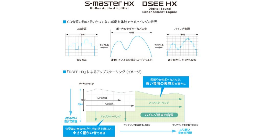 s-master-dsee