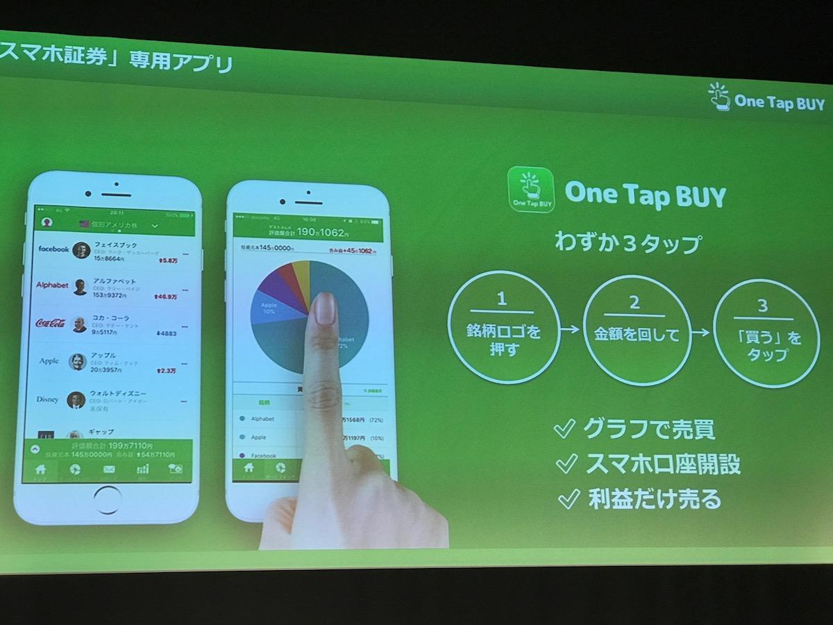 スマホで1,000円から株取引が可能に!8月31日までキャンペーンも!